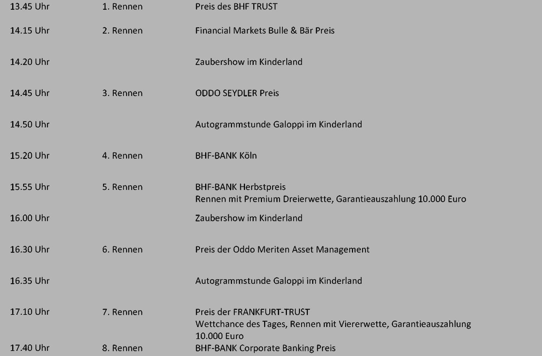 programmablauf-03-10-2016