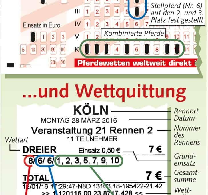 Quittung-Köln